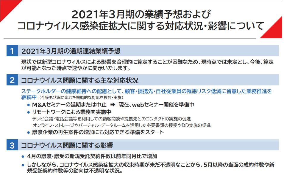 日本M&Aセンター(2127)の今期純利益予想