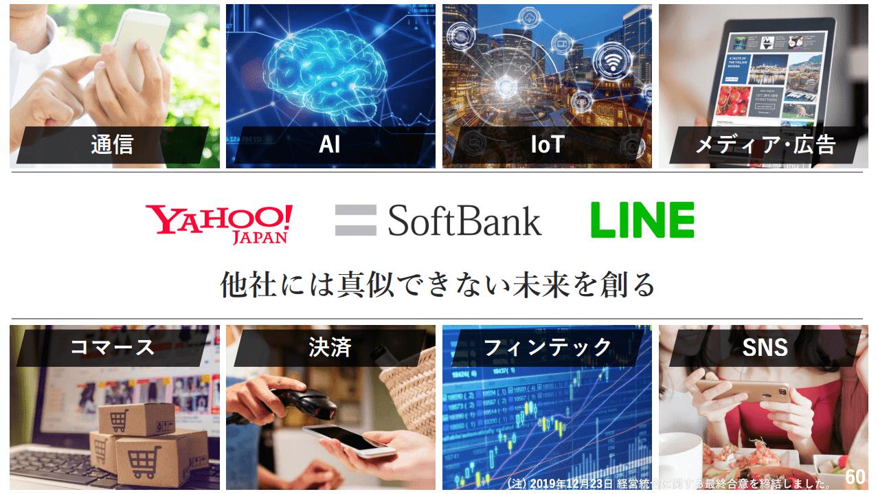 ソフトバンク・Y!mobaile・LINEmobaile