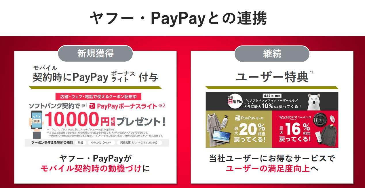 ソフトバンク yahoo・paypay