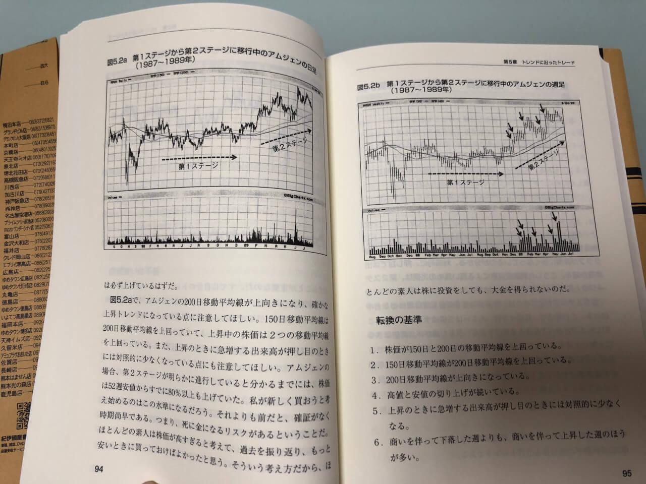 マーク・ミネルヴィニの成長株投資法